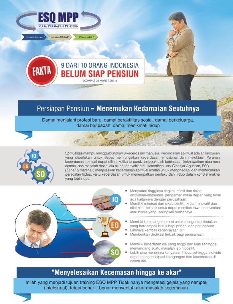 Training Persiapan Pensiun, Program Persiapan Pensiun , ESQ Masa Persiapan Pensiun